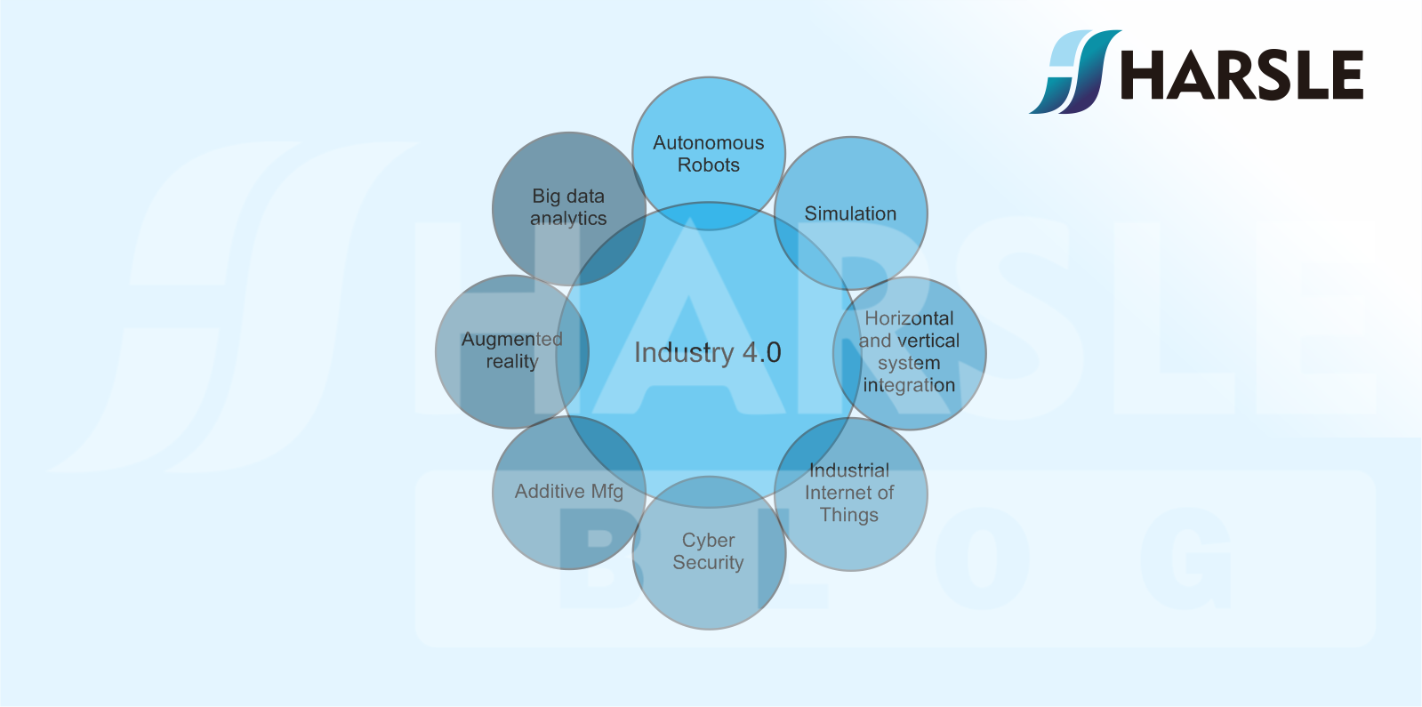 Industry 4 advantages and disadvantages